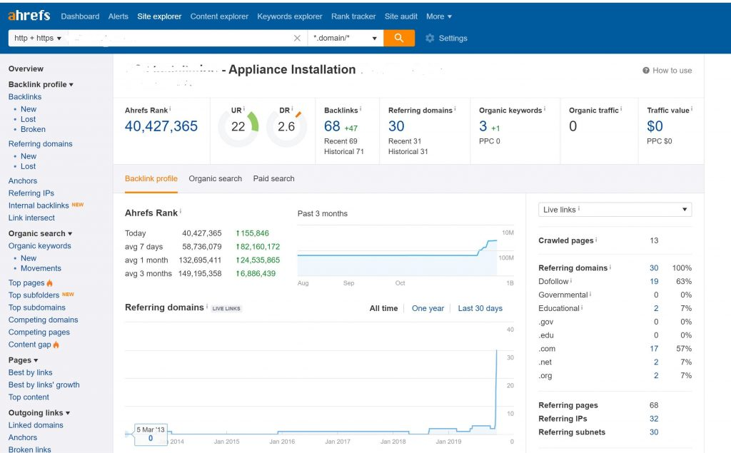 Ahrefs rank 40 million 30 ref domain