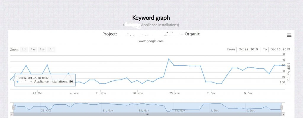 Sample Monthly SEO Report